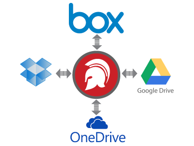 Protectedpdf Now Works with Box, Dropbox, Google Drive & MS OneDrive
