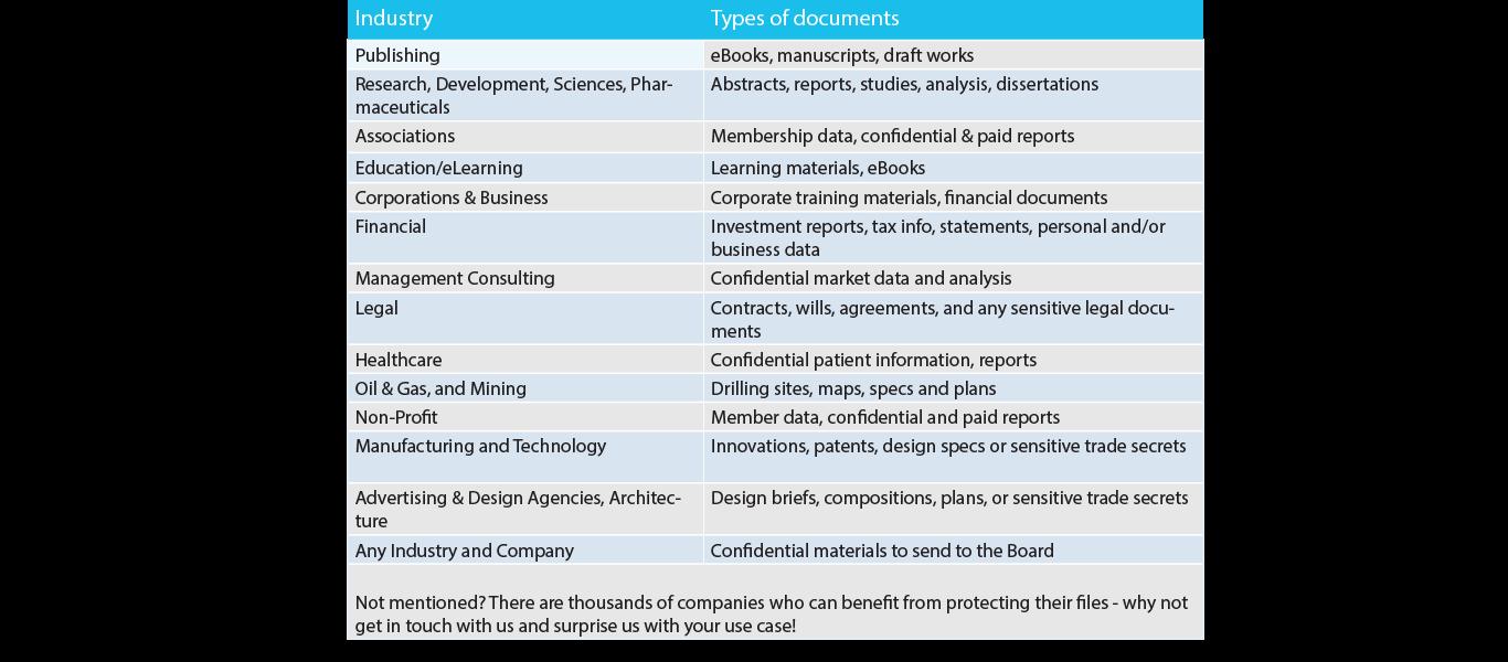 type-of-documents1